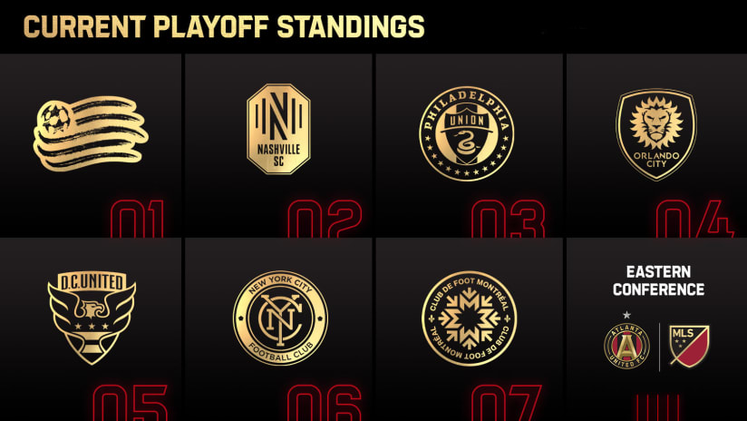 MLS Playoff Picture As of Week 29 Atlanta United Playoffs