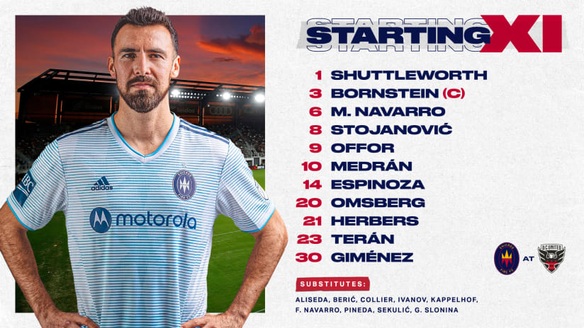 Lineup Notes | Chicago Fire FC at D.C. United