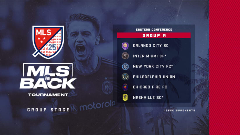 mls is back tournament draw header
