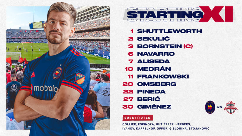 Lineup Notes | Chicago Fire FC vs. Toronto FC
