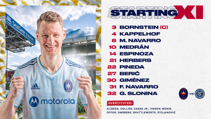 Lineup Notes | Chicago Fire FC vs. New York City FC