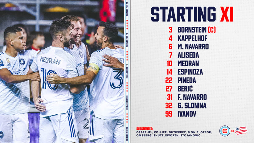 Lineup Notes | Chicago Fire FC at New England Revolution