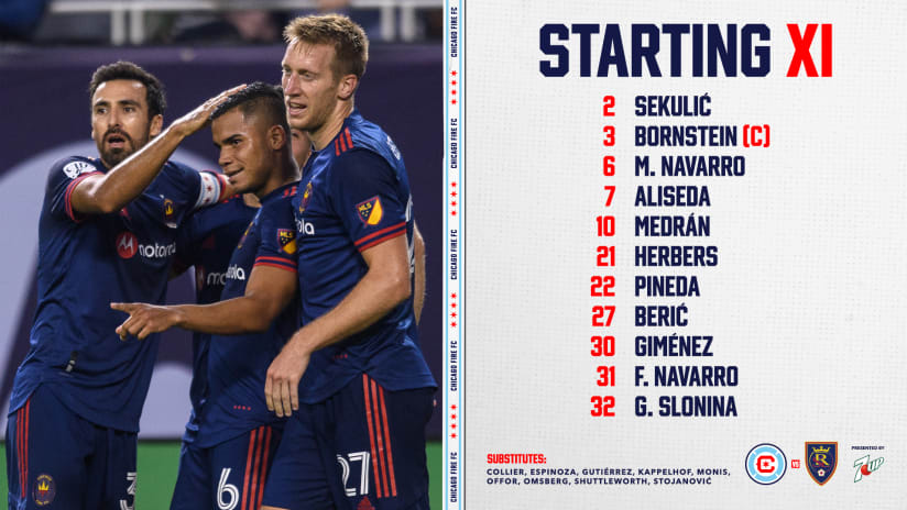 Lineup Notes   Chicago Fire FC vs. Real Salt Lake