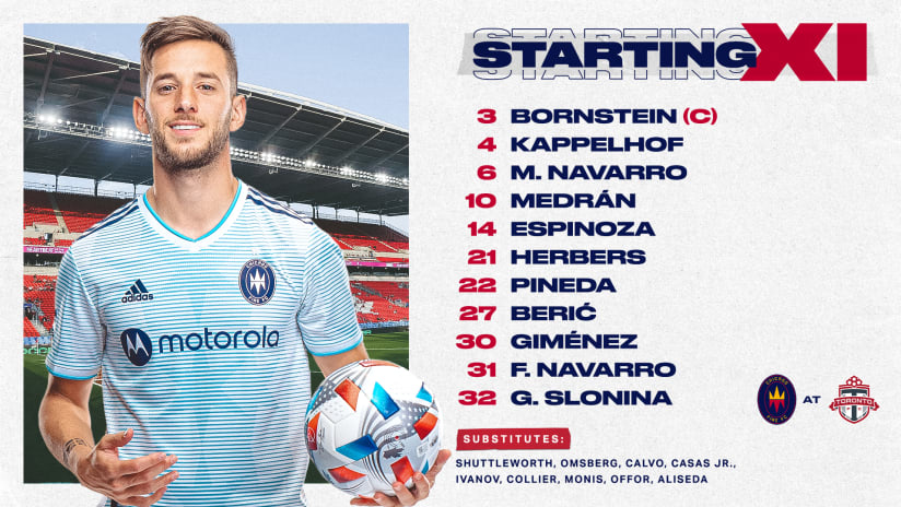 Lineup Notes | Chicago Fire FC at Toronto FC