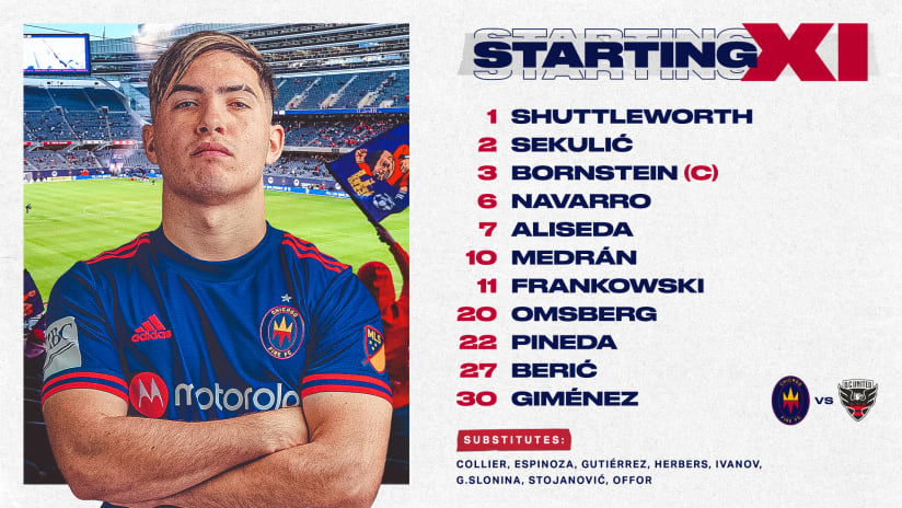 Lineup Notes | Chicago Fire FC vs. D.C. United