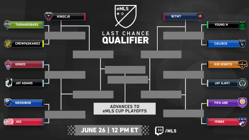 Esports | Ellix to compete in eMLS Cup qualifier on June 26