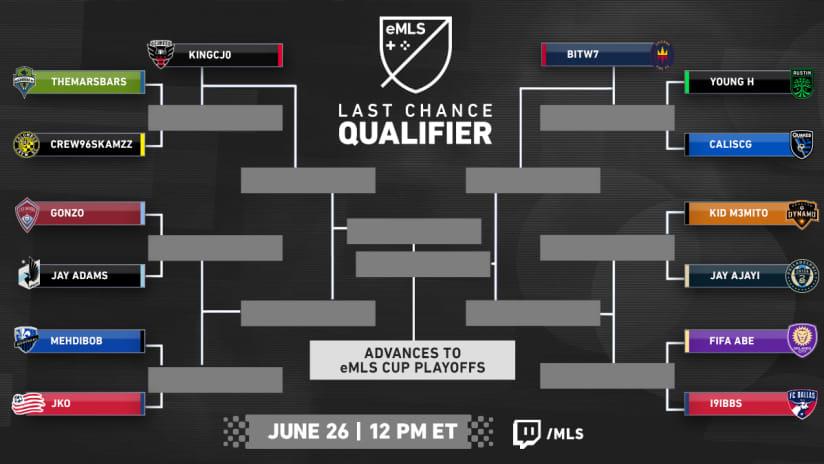 Last chance - 2020 emls cup