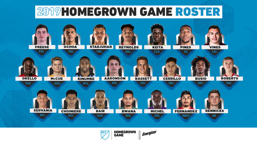 Bassett & Vines among 18-man roster for 2019 MLS Homegrown Game presented by Energizer® -