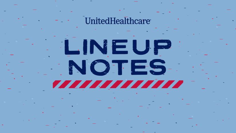 LINEUP NOTES, pres. by UnitedHealthcare: FC Dallas vs. Colorado Rapids | 7.21.21