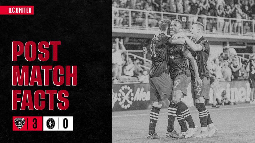 Post-Match Facts | #DCvCHI