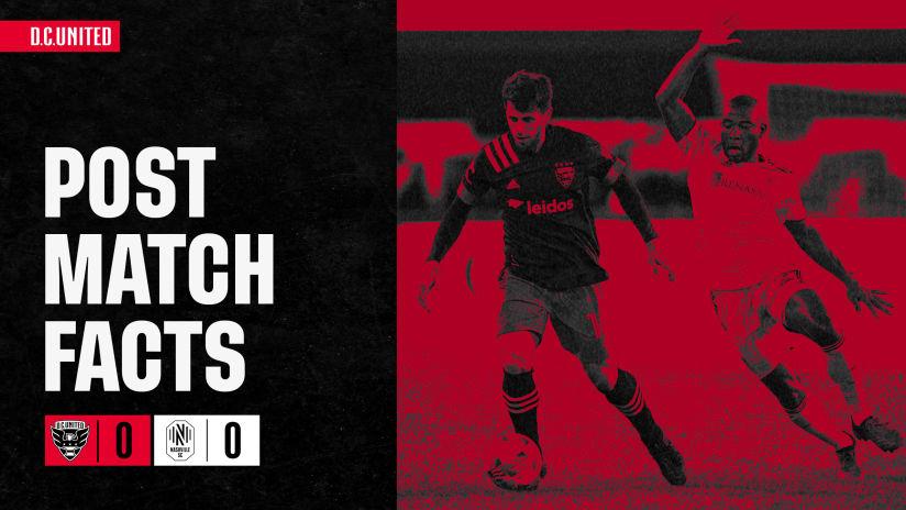 Post-Match Facts | #DCvNSH