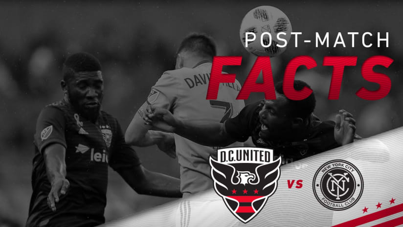 NYCvDC facts