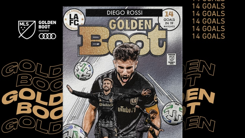 Diego Rossi Wins 2020 MLS Golden Boot Presented By Audi