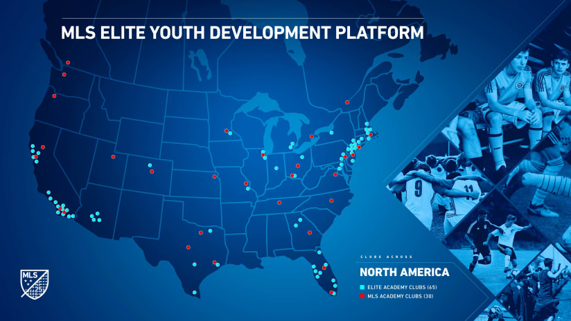 Top Domestic Youth Soccer Clubs, 8,000 Players, Join Major League Soccer's Elite Player Development Platform