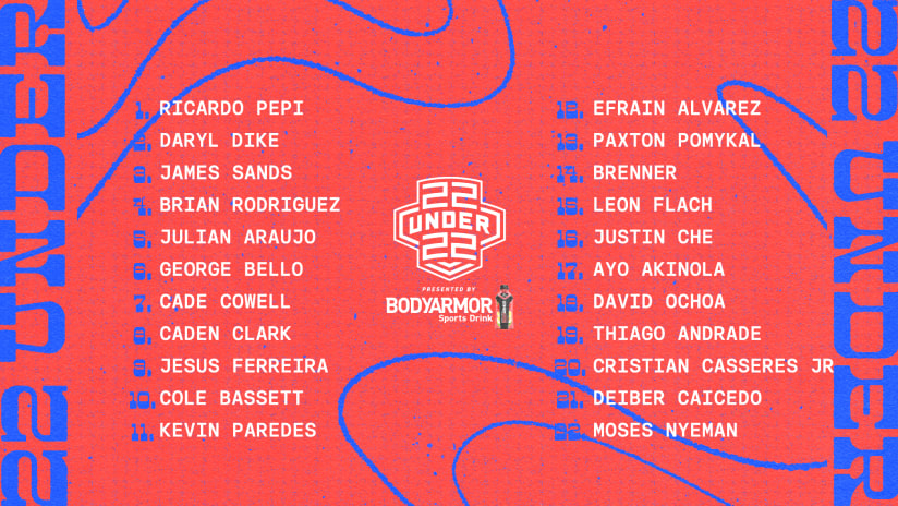 Brian Rodríguez Named To MLS 22 Under 22 Presented By BodyArmor