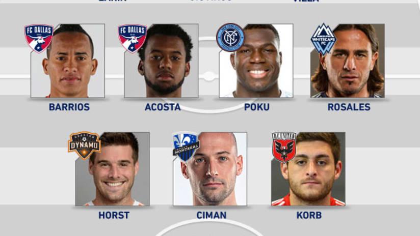 MLS Team of the Week (Week 21)