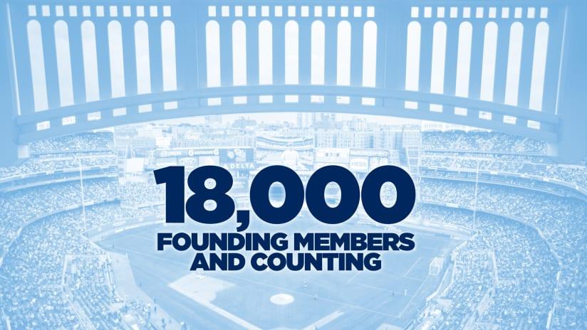 18,000 Founding Members