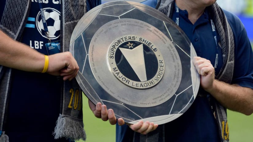 MLS Supporters Shield