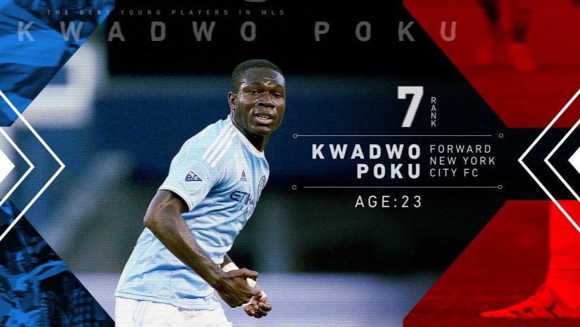 Kwadwo Poku ranked seventh