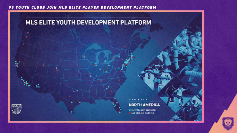 Top 95 Domestic Youth Soccer Clubs, 8,000 Players, Join MLS Elite Player Development Platform