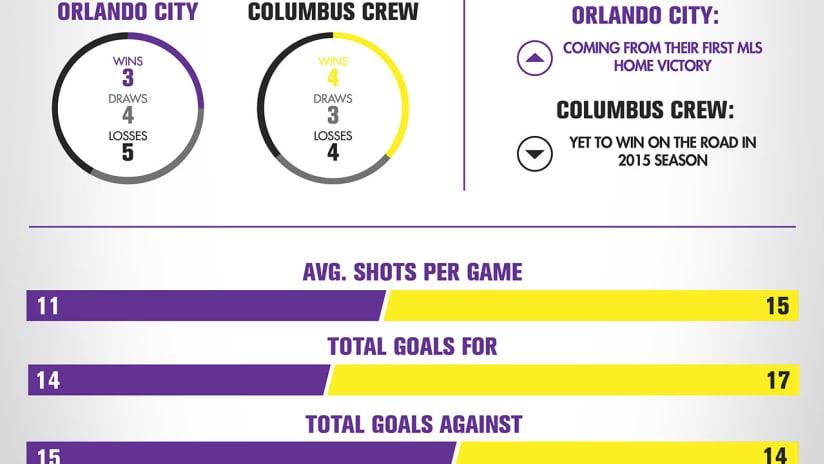Columbus Infographic Home