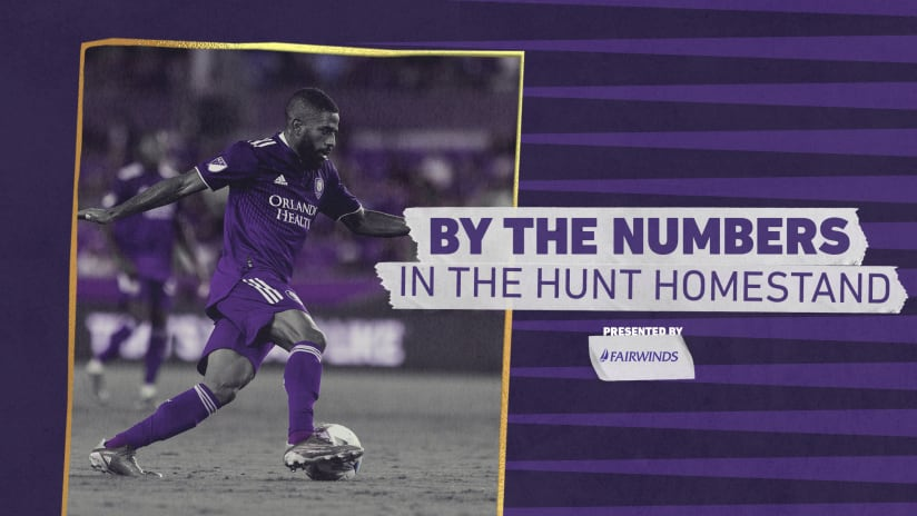 By The Numbers: In The Hunt