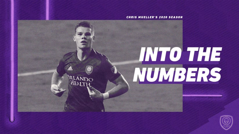 Into the Numbers   Chris Mueller