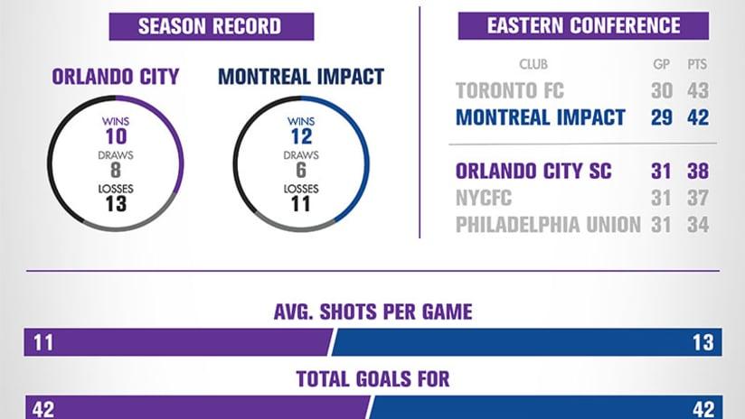 Montreal Infographic 2