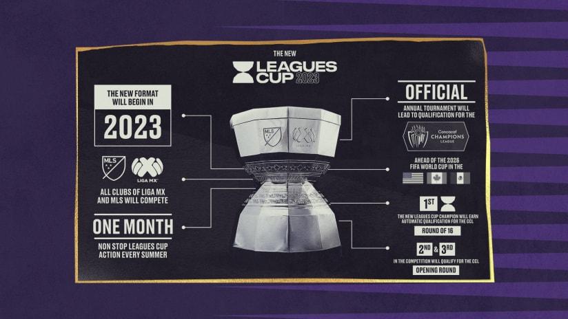 leaguescup2022web
