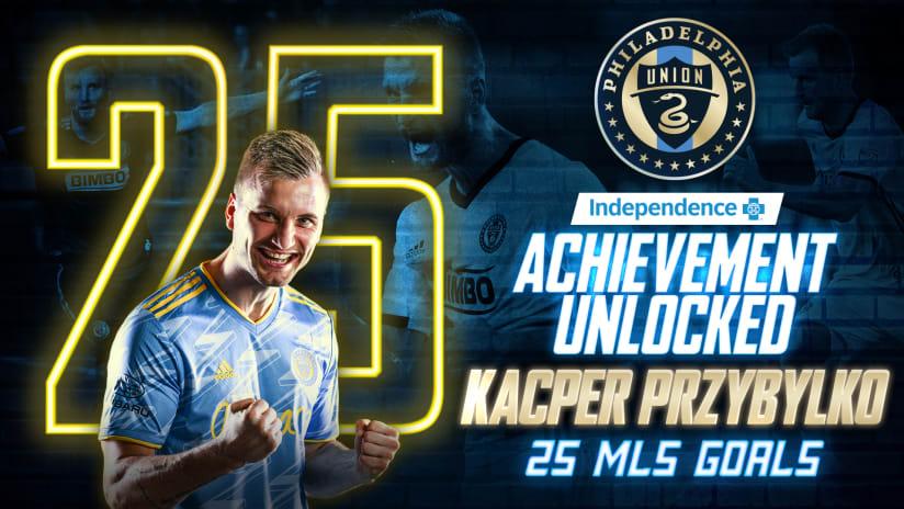 Kacper_25Goals