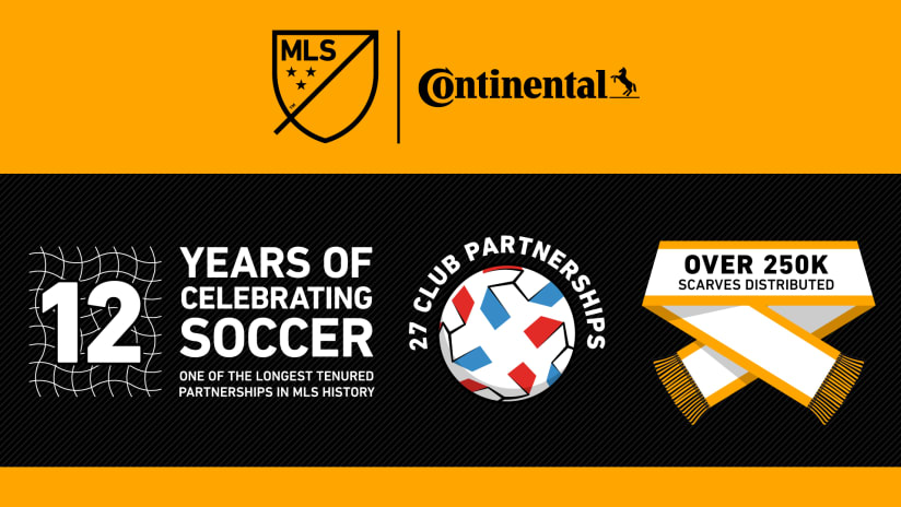 Major League Soccer and Continental Tire Announce Multi-Year Partnership Renewal