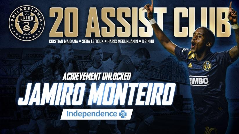 AU-Monteiro-20Assists