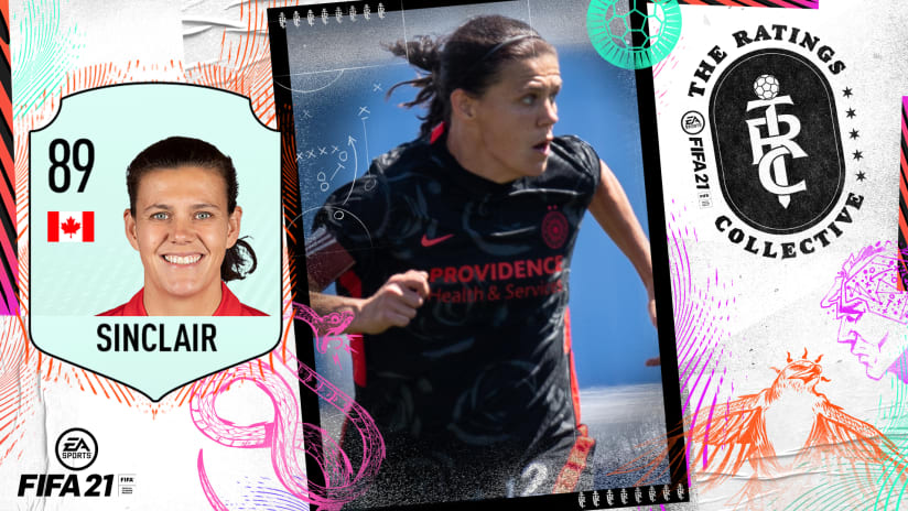 Thorns' Christine Sinclair ranked in top 15 of FIFA 21 women's players