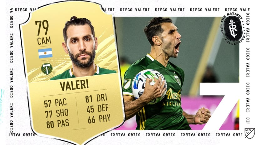 Five Timbers players among highest-rated FIFA 21 players; Providence Park to be in game -