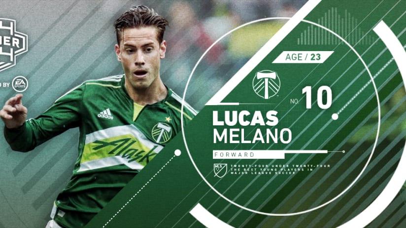 Lucas Melano, 24 Under 24