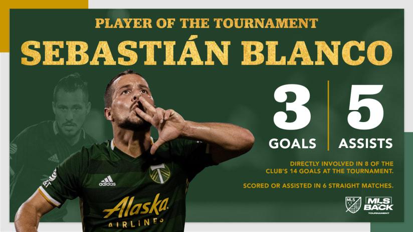 Portland Timbers midfielder Sebastián Blanco named MLS is Back Player of the Tournament -