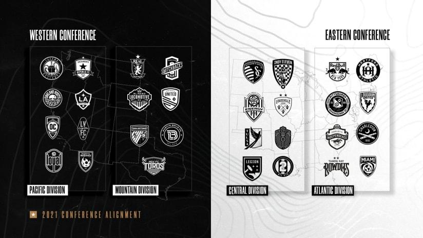 USL C conference alignment
