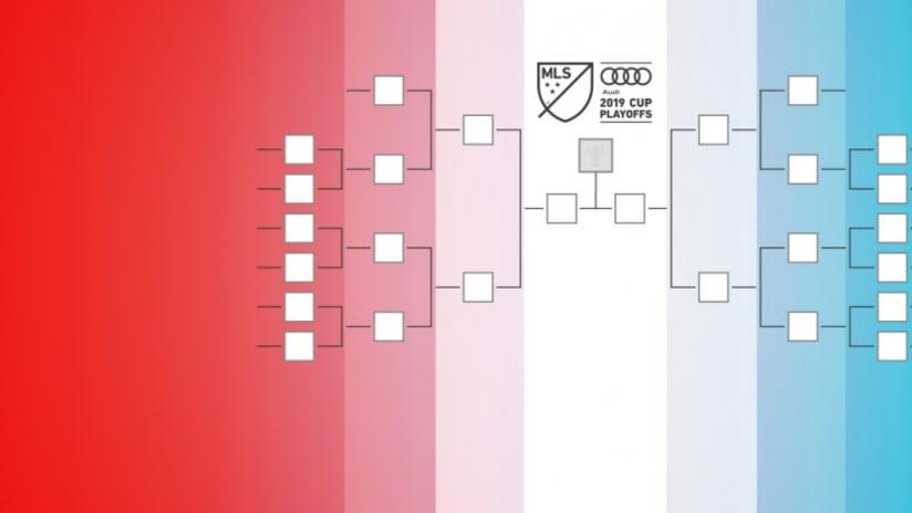 2019 MLS playoff format 2018-12-17