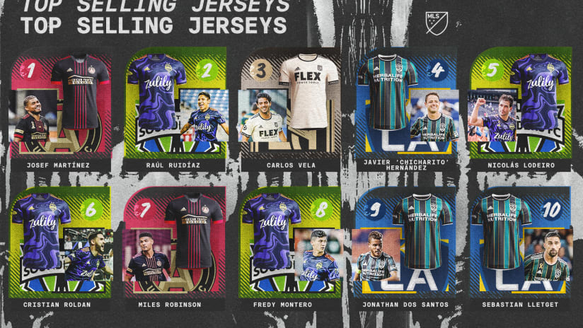 Sounders FC leads league with four players in top 25 best-selling 2021 adidas MLS jerseys