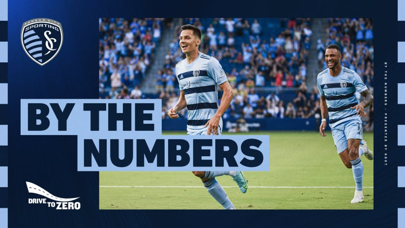 By The Numbers presented by KDOT: #SKCvSEA   Sept. 26, 2021