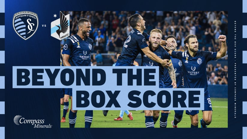 Beyond the Box Score presented by Compass Minerals: Russell and Sporting rip Loons to take first place