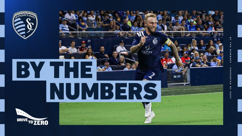 By The Numbers presented by KDOT: #FCDvSKC | Sept. 29, 2021