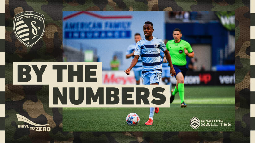 By The Numbers presented by KDOT: #SKCvFCD | July 31, 2021