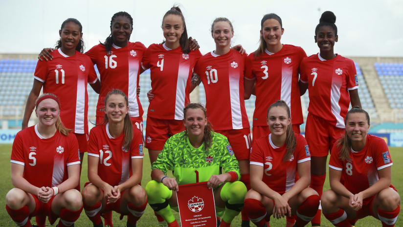 canW20 - starting lineup - Jan 18