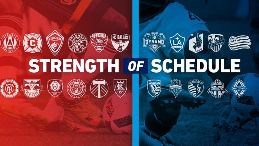 2017 Strength of Schedule