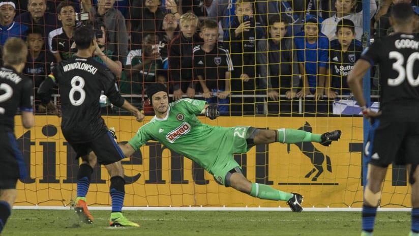 Chris Wondlowski -- Penalty -- vs. Union