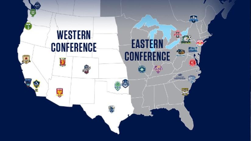 USL 2015 alignment