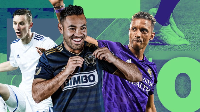 Season Preview - 2019 - Top New Arrivals
