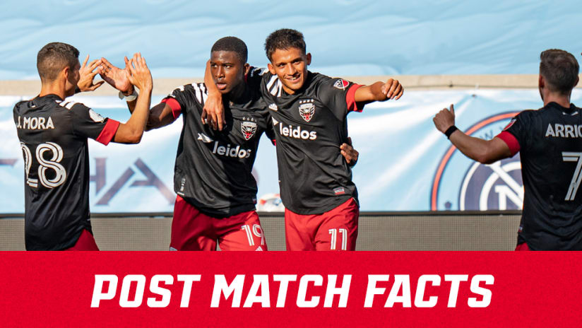 IMAGE | Post Match Facts NYCvDC