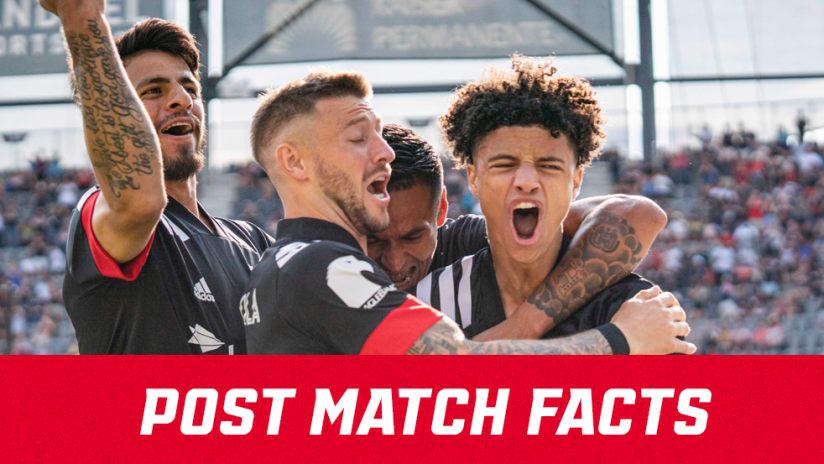 Post Match Facts DCvTOR